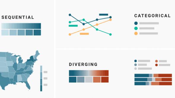 ¿Qué escala de colores utilizar en tus gráficos?