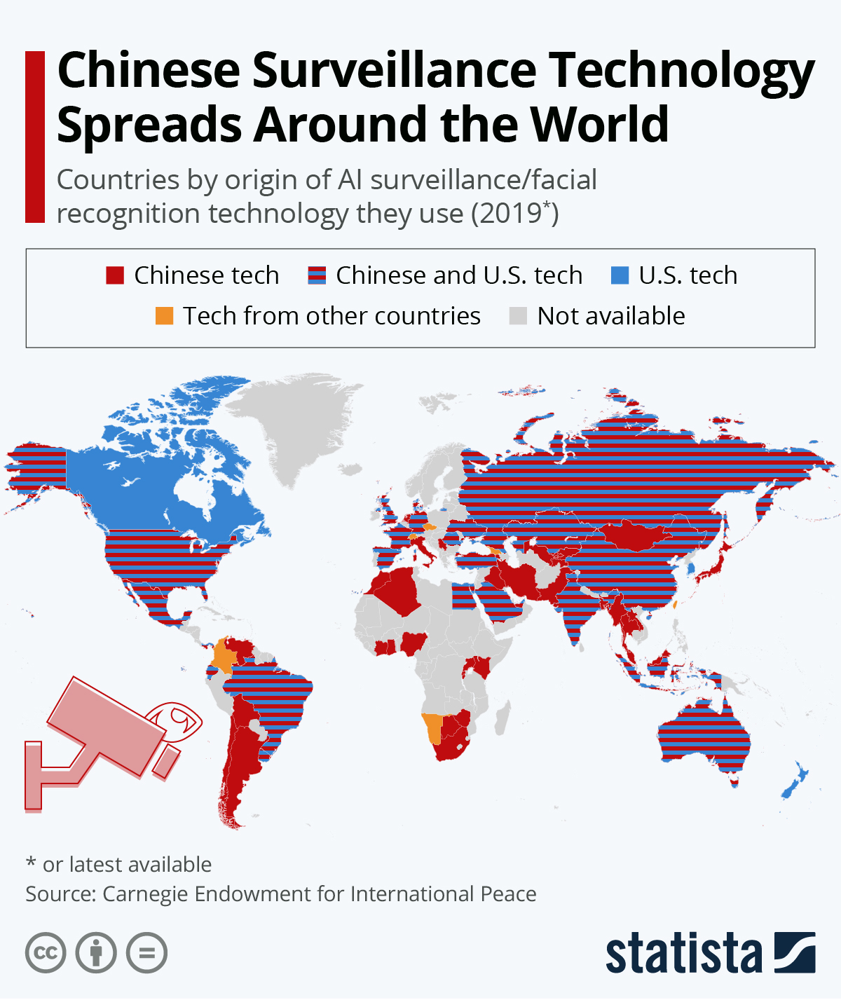 Infographic: Chinese Surveillance Technology Spreads Around the World   Statista